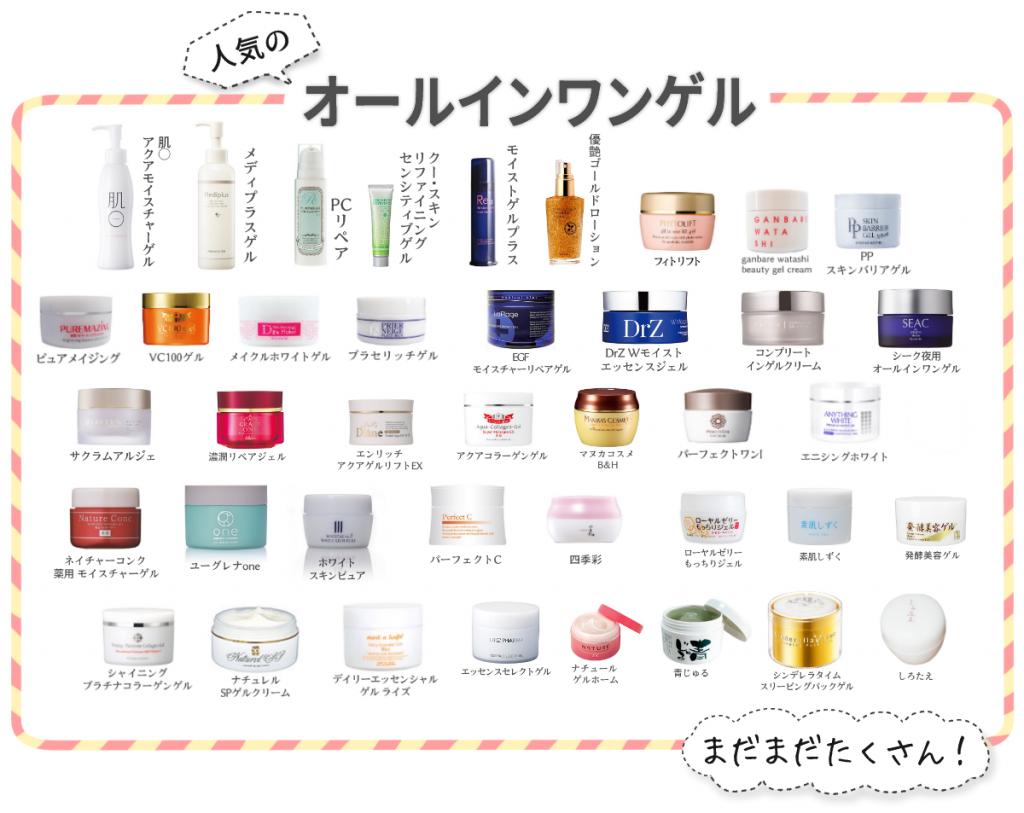 美容成分にヒアルロン酸が配合されている化粧品は今大流行